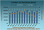 Kathleen GA Home Review and Analysis: February 2015