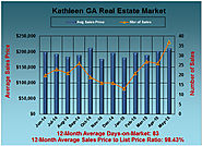 What's Up with Kathleen GA Homes in May 2015