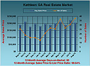 Are Home Values on the Rise in Kathleen GA?