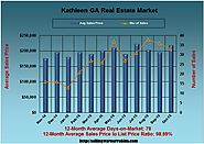October 2015 Home Prices in Kathleen GA