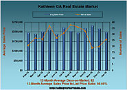 Property Values in Kathleen GA for Jan 2016