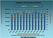 Latest Real Estate News About Kathleen Georgia: February 2016