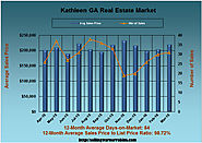 What are Kathleen Georgia Home Values Like in March 2016