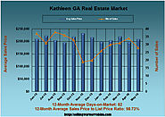 Kathleen GA Property Review for May 2016
