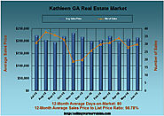 June 2016 Kathleen GA Real Estate Home Review