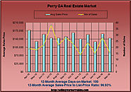 March 2016 Home Review for Perry Georgia