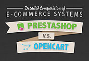 PrestaShop VS OpenCart