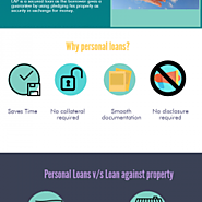 Personal Loans over Loan Against Property