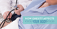 How Obesity Affects Your Body - Medical Tourism Mexico