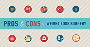 Pros and Cons of Weight Loss Surgery [Infographic] - Medical Tourism Mexico