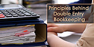 Double Entry Bookkeeping Process - Infographic