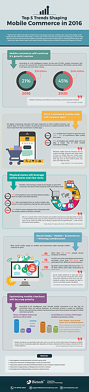 Check out an infographic on Top 5 Trends Shaping Mobile Commerce in 2016