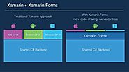 Xamarin Mobile Development: Pros and Cons You Should be Aware Of