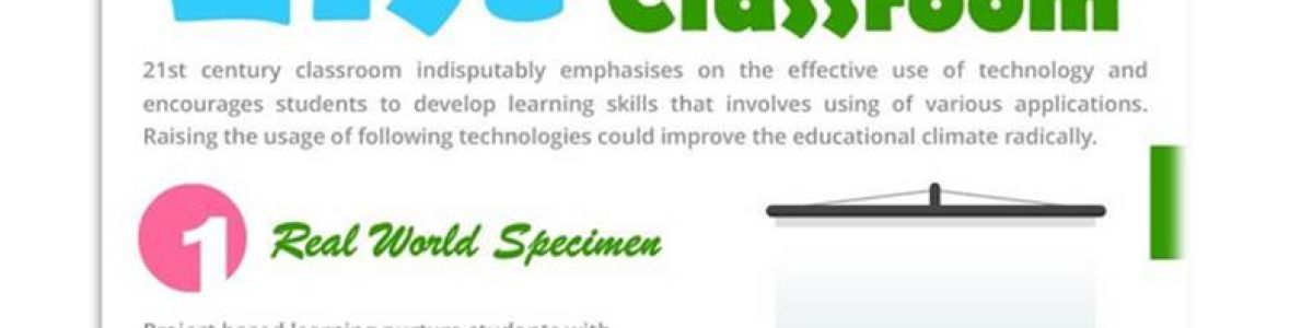 Headline for 21st Century Learners- Lesson Plans for 5th Graders