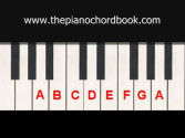 Learn to Play the Piano - Lesson #1 - the notes of the piano