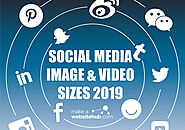 2019 Social Media Image Sizes Cheat Sheet - Make A Website Hub