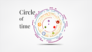 Circle of Time Animated