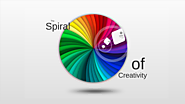 The Spiral of Creativity