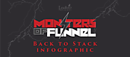 Monsters of Funnel: Rockin' the ABM Tech Stack