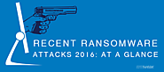 Recent Ransomware Attacks 2016 At a Glance