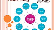 Content Marketing Services UK, Content Marketing Strategy ~ UK, USA, Canada - YouTube