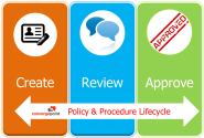 Policy Procedure Creation Review Approval- Policy Management Software