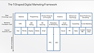 The T-Shaped Digital Marketing Framework