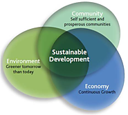 IMPORTANCE OF SUSTAINABLE DEVELOPMENT IN TODAY'S WORLD