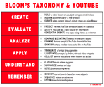 18 Ways To Use YouTube With Bloom's Taxonomy