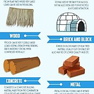 Different Types Of Building Materials