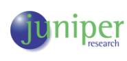 2013-09 - Smartphone-based fitness and mHealth Device Users to Approach 100 million by 2018, finds Juniper Research