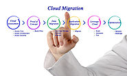 Migrating Applications to Public Cloud Services: Roadmap for Success