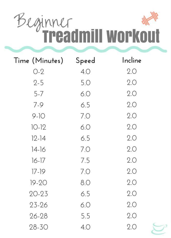 30 Minute Beginner Treadmill Workout