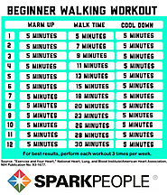 Beginner Walking Workouts