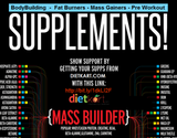 bodybuilding supplements infographics