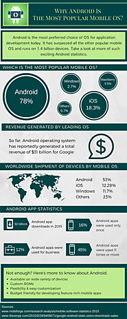 What Makes Android The Most Popular Mobile OS?