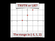 TRUTH or LIE? Domain and Range From a Graph