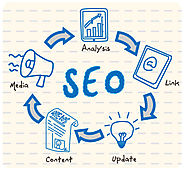How to useful Fort importance Dallas SEO for Small Businesses?