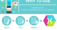 Why Xamarin Is the Go-to Cross Development Platform For Enterprises