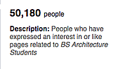 People Related to Architecture Students