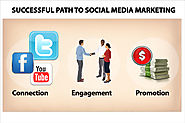 Social Media Marketing Services Toronto