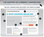 Top Landing Page Creation Tools