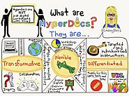 What are HyperDocs?