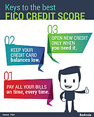 What is Credit Score and How To Maintain It?