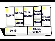 Los 9 bloques del Modelo de Negocios del Lienzo Canvas o Business Model Canvas