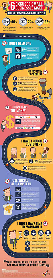 The Excuses for Not Having a Website (Infographic)