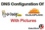 Tutorial: 3 How To Add DNS In GoDaddy? With Pictures