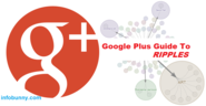 Google Plus - Complete Guide To Google Plus Ripples