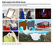Eight Steps to the White House - CNN.com