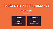 Magento 2 Performance Overview | Ways To Improve Magento 2 Performance